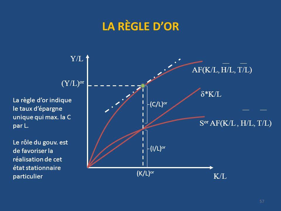 LA RÈGLE D'OR Y/L AF(K/L, H/L, T/L) (Y/L)or δ*K/L