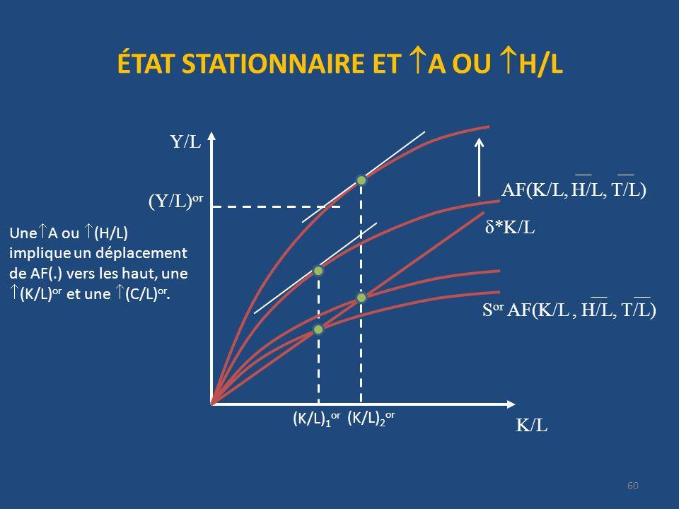 ÉTAT STATIONNAIRE ET A OU H/L