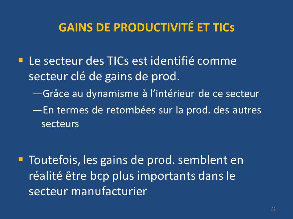 GAINS DE PRODUCTIVITÉ ET TICs