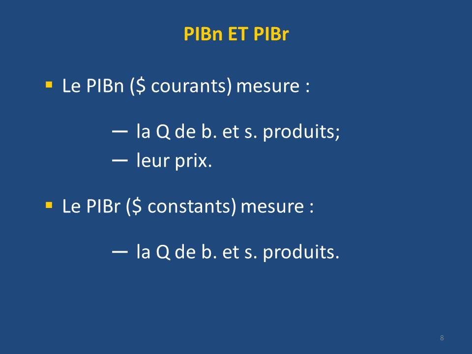 PIBn ET PIBr Le PIBn ($ courants) mesure : la Q de b. et s. produits; leur prix. Le PIBr ($ constants) mesure :