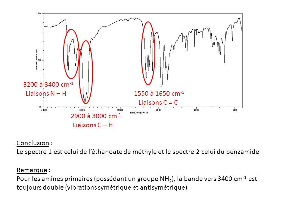 3200 à 3400 cm-1 Liaisons N – H. 1550 à 1650 cm-1. Liaisons C = C. 2900 à 3000 cm-1. Liaisons C – H.