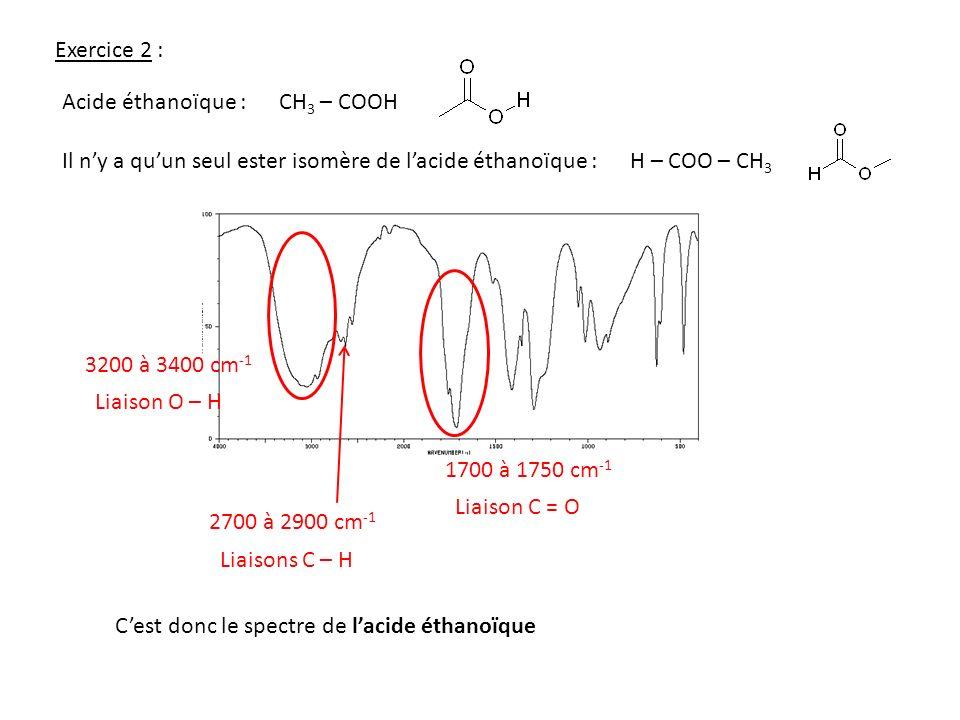 Exercice 2 : Acide éthanoïque : CH3 – COOH. Il n'y a qu'un seul ester isomère de l'acide éthanoïque : H – COO – CH3.