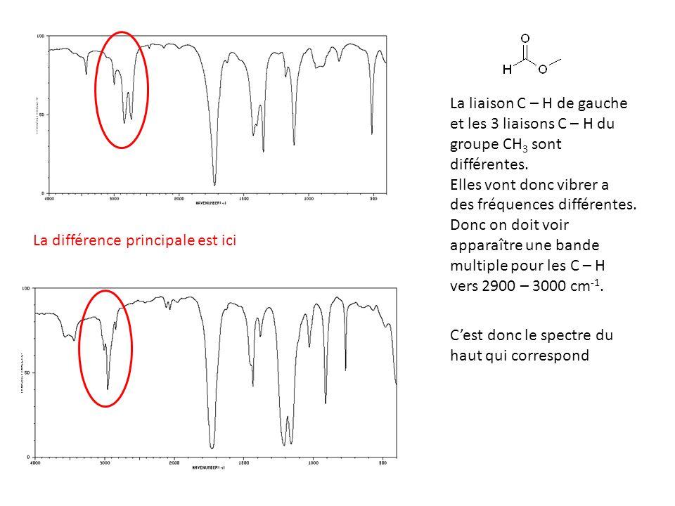 La liaison C – H de gauche et les 3 liaisons C – H du groupe CH3 sont différentes.