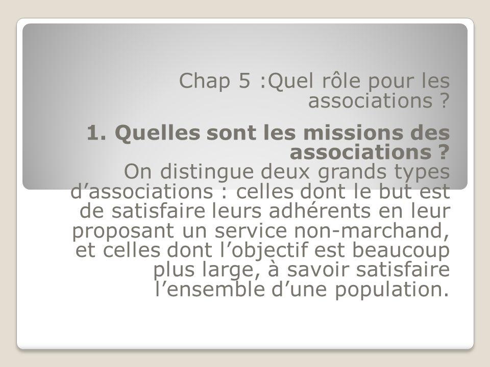 Chap 5 :Quel rôle pour les associations