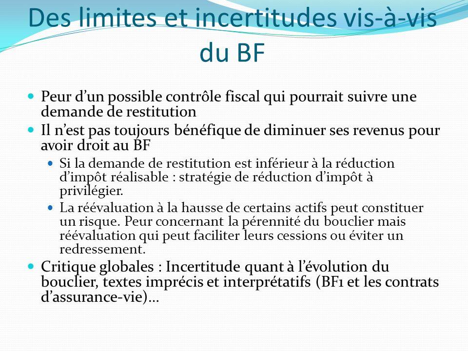 Des limites et incertitudes vis-à-vis du BF