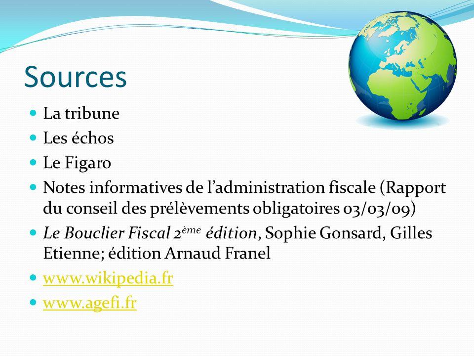 Sources La tribune Les échos Le Figaro