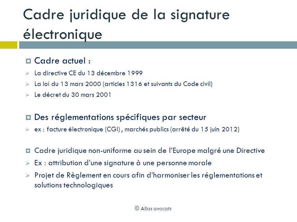 Cadre juridique de la signature électronique