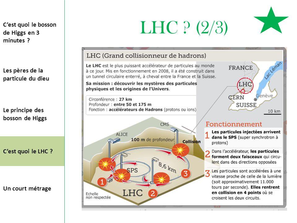 LHC (2/3) C'est quoi le bosson de Higgs en 3 minutes