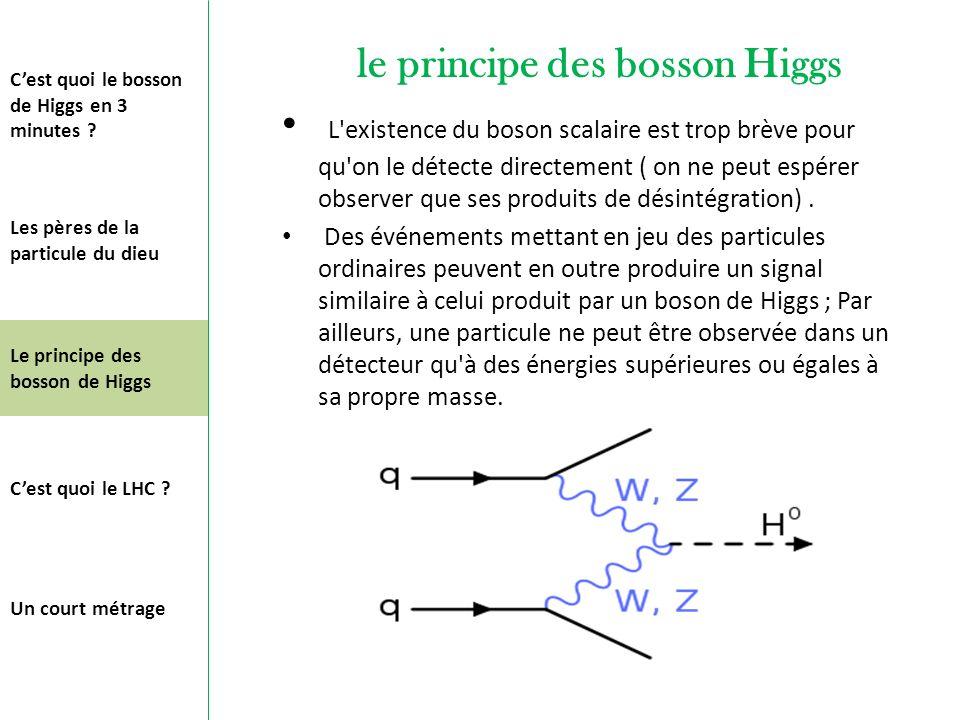le principe des bosson Higgs
