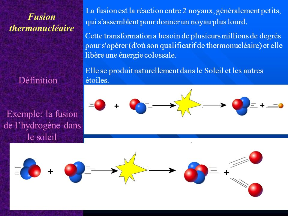 Fusion thermonucléaire