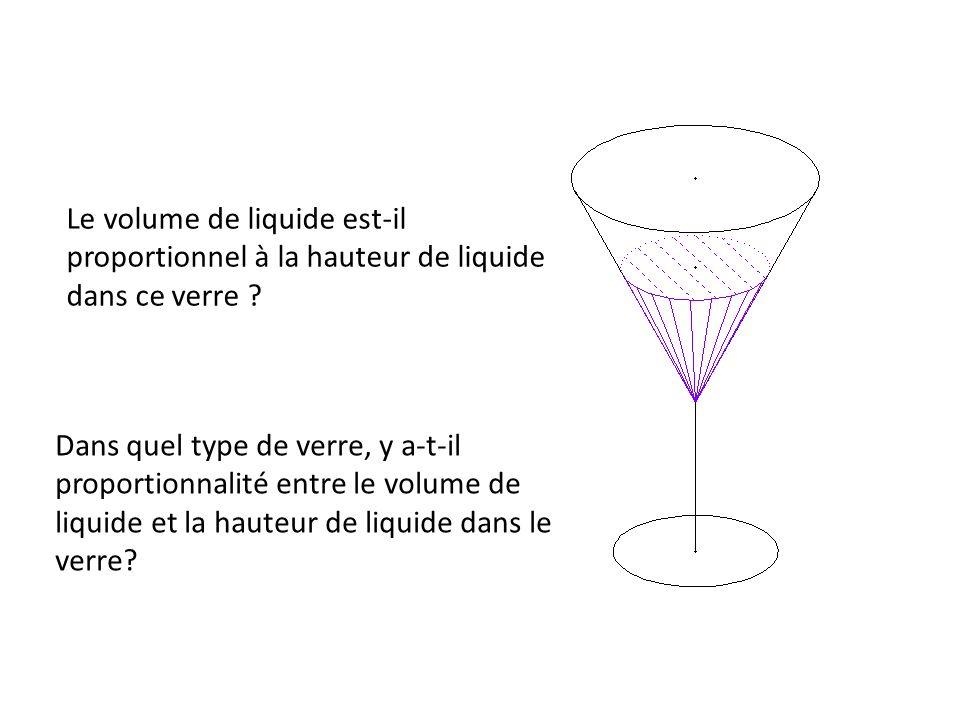 Le volume de liquide est-il proportionnel à la hauteur de liquide dans ce verre