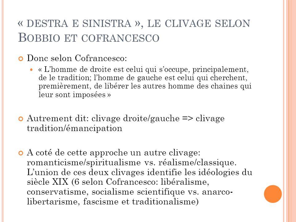 « destra e sinistra », le clivage selon Bobbio et cofrancesco