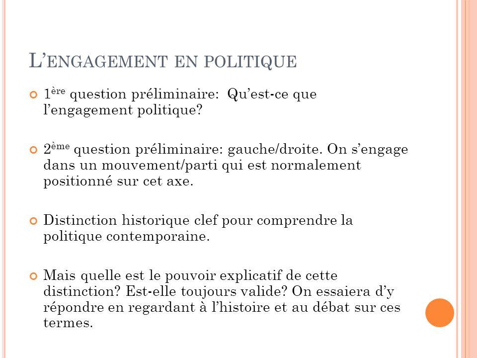 L'engagement en politique