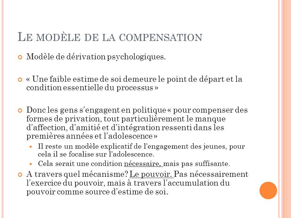 Le modèle de la compensation