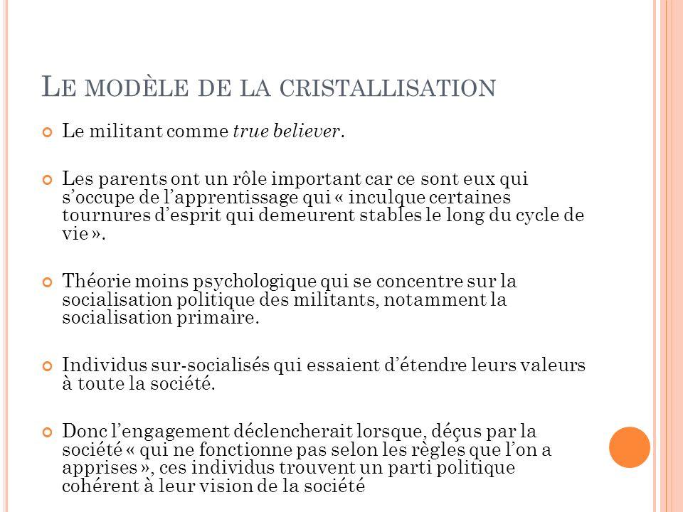 Le modèle de la cristallisation