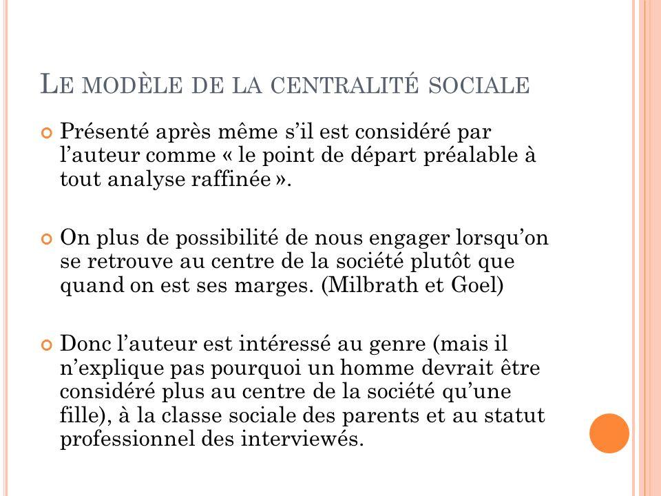 Le modèle de la centralité sociale
