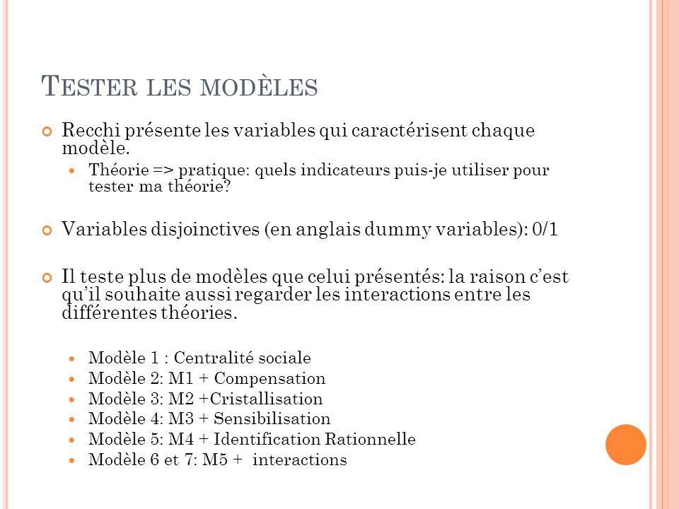 Tester les modèles Recchi présente les variables qui caractérisent chaque modèle.