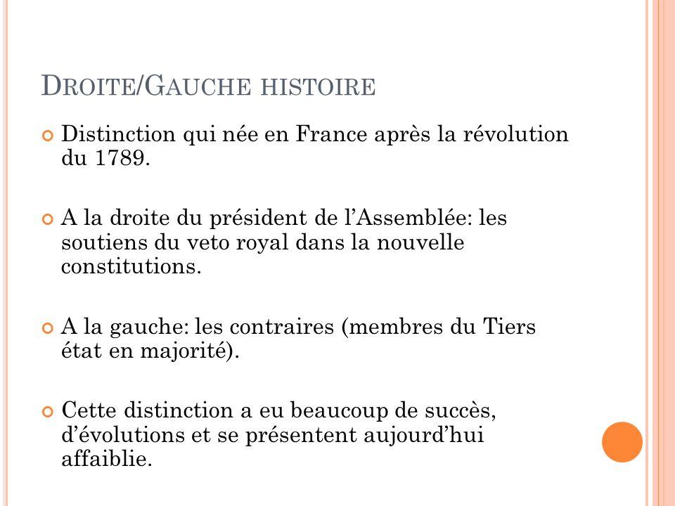 Droite/Gauche histoire