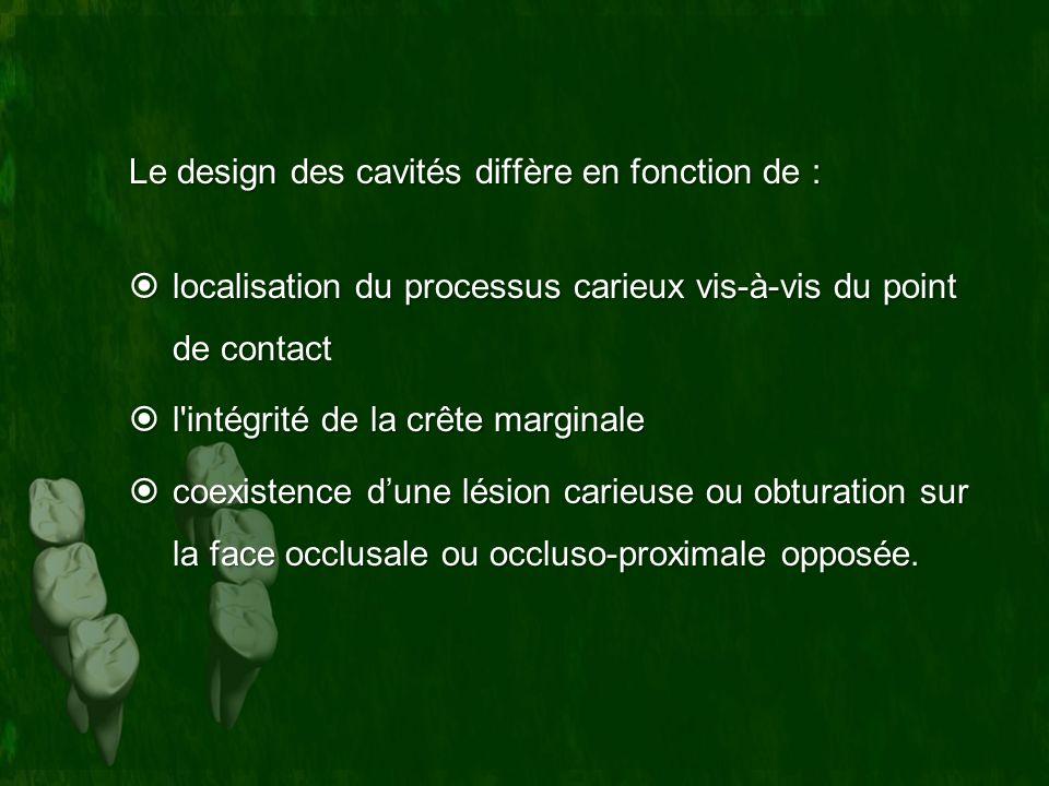 Le design des cavités diffère en fonction de :