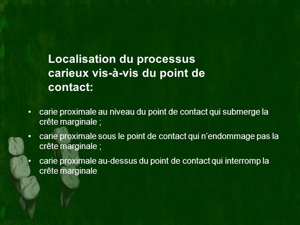 Localisation du processus carieux vis-à-vis du point de contact: