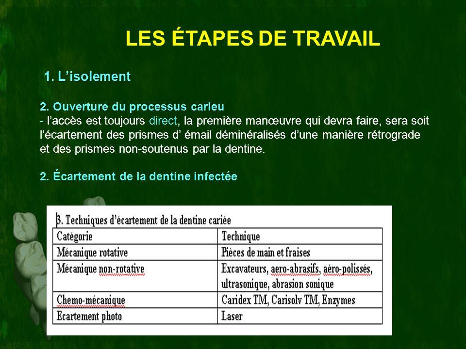 LES ÉTAPES DE TRAVAIL 1. L'isolement 2. Ouverture du processus carieu