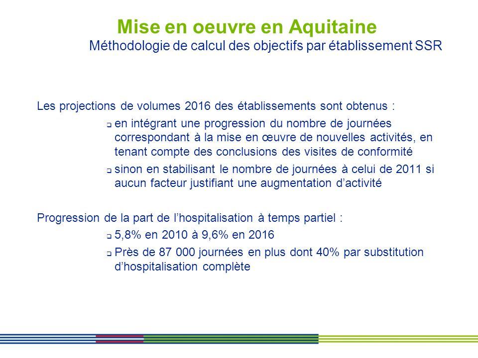 Mise en oeuvre en Aquitaine Méthodologie de calcul des objectifs par établissement SSR