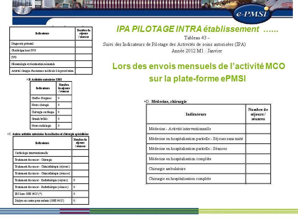 IPA PILOTAGE INTRA établissement …... sur la plate-forme ePMSI