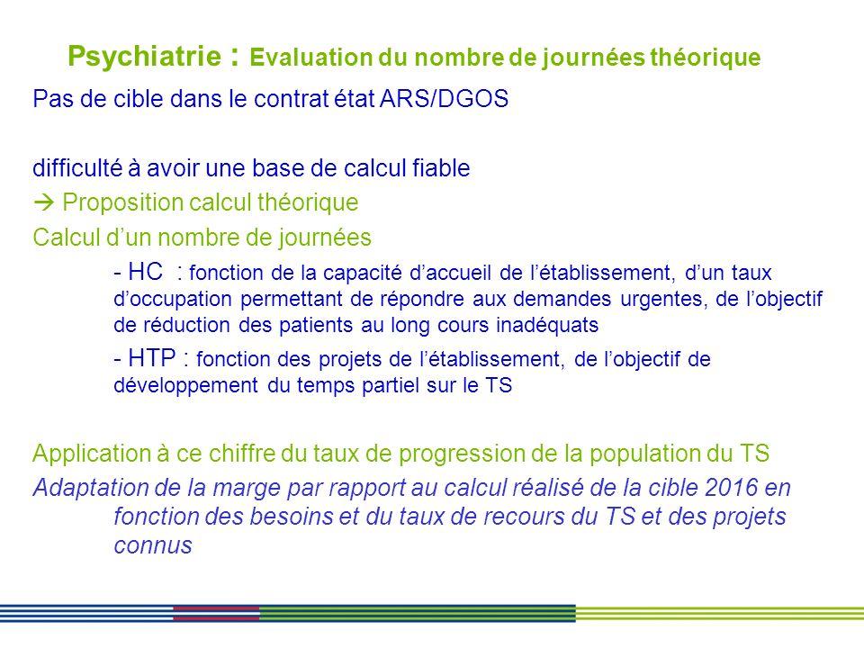 Psychiatrie : Evaluation du nombre de journées théorique