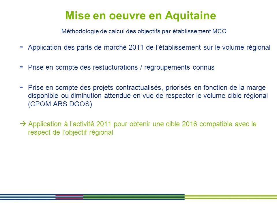 Mise en oeuvre en Aquitaine Méthodologie de calcul des objectifs par établissement MCO