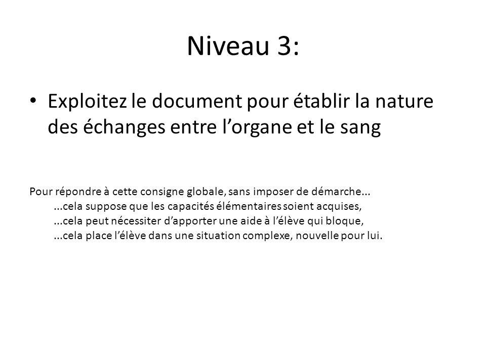 Niveau 3: Exploitez le document pour établir la nature des échanges entre l'organe et le sang.