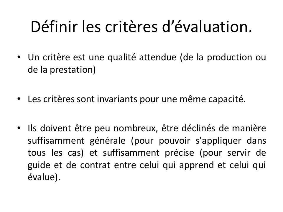 Définir les critères d'évaluation.