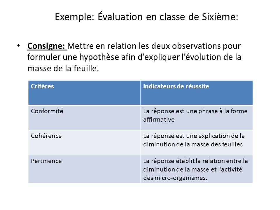 Exemple: Évaluation en classe de Sixième: