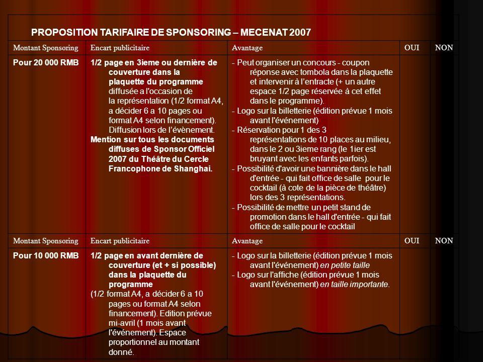 PROPOSITION TARIFAIRE DE SPONSORING – MECENAT 2007