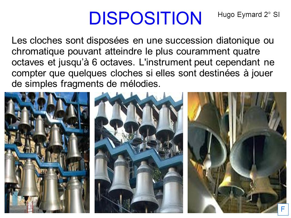 DISPOSITION Hugo Eymard 2° SI.