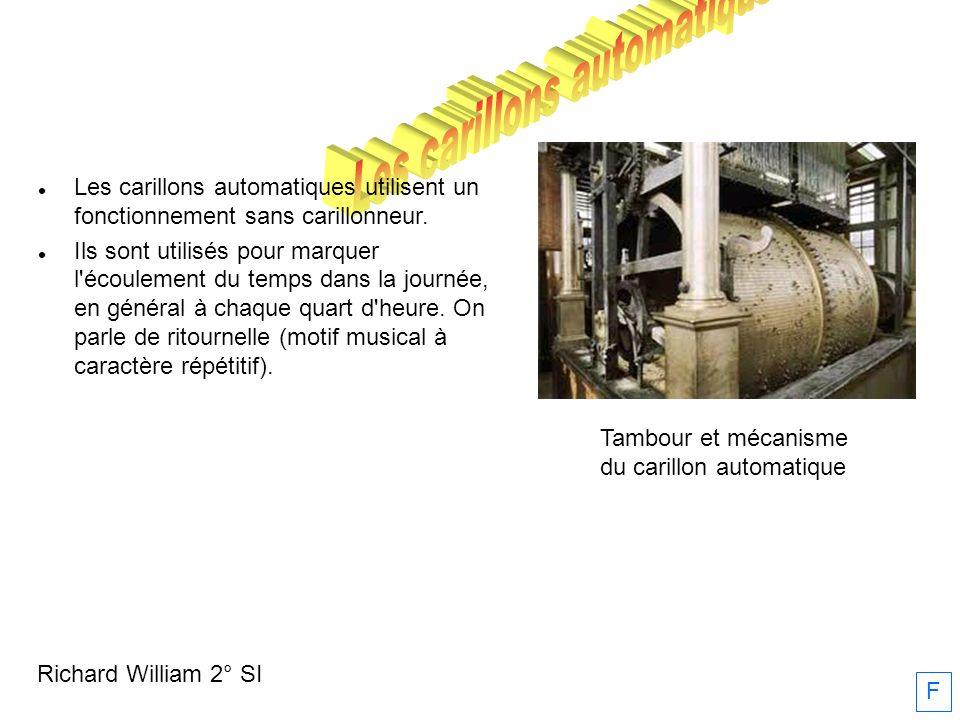 Les carillons automatiques