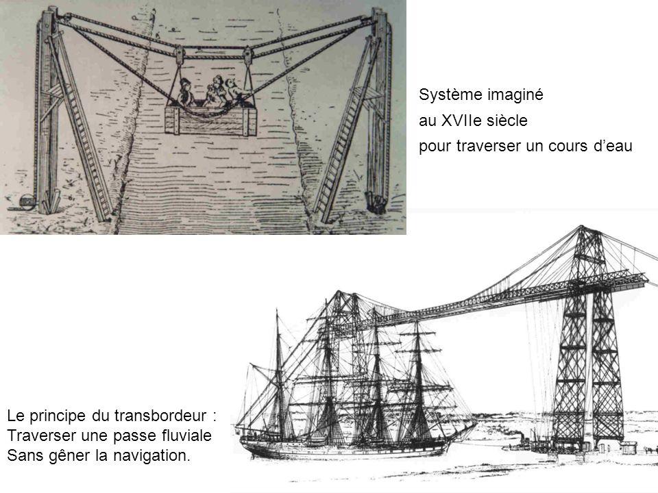Système imaginé au XVIIe siècle. pour traverser un cours d'eau. Le principe du transbordeur : Traverser une passe fluviale.