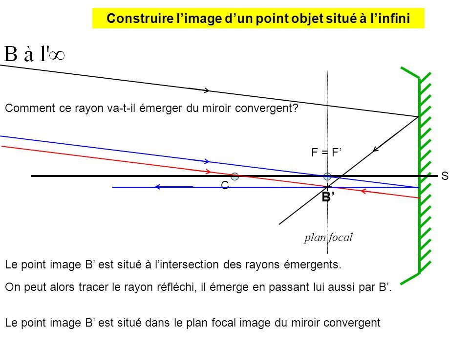 Construire l'image d'un point objet situé à l'infini