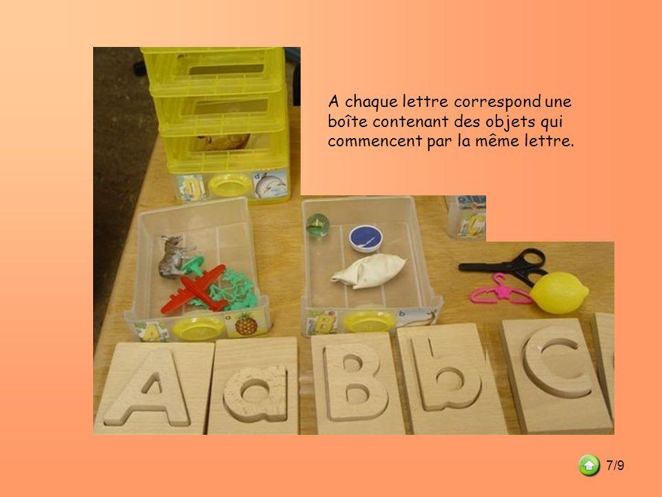 A chaque lettre correspond une boîte contenant des objets qui commencent par la même lettre.