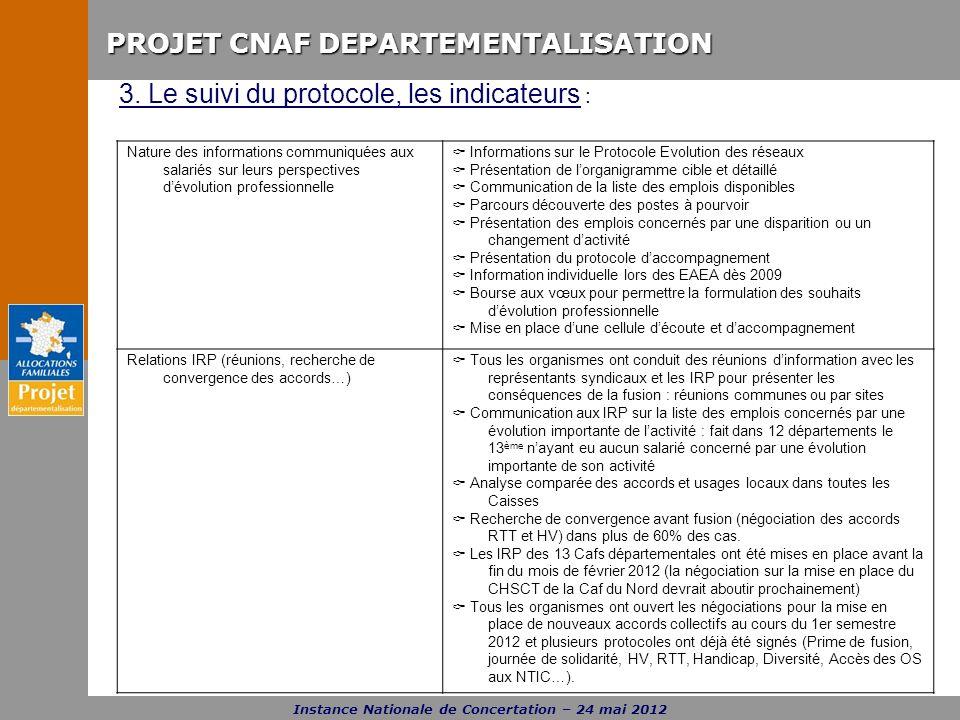 3. Le suivi du protocole, les indicateurs :