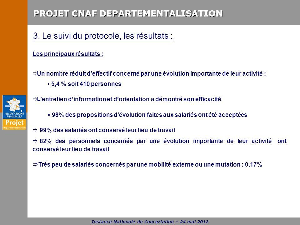 3. Le suivi du protocole, les résultats :