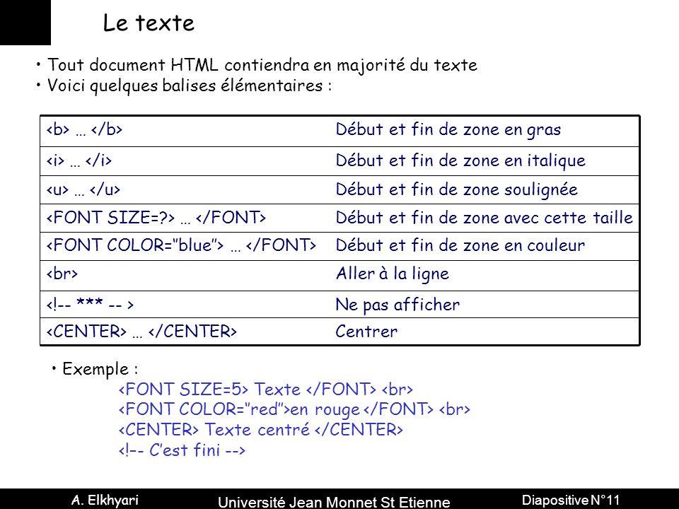 Le texte Tout document HTML contiendra en majorité du texte