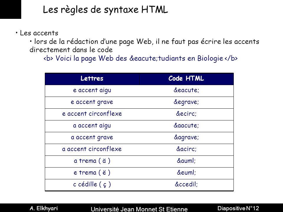 Les règles de syntaxe HTML