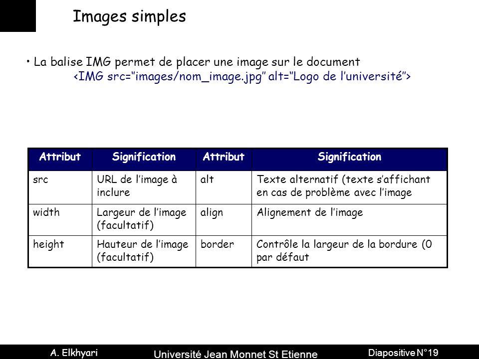 Images simples La balise IMG permet de placer une image sur le document. <IMG src=''images/nom_image.jpg'' alt=''Logo de l'université''>