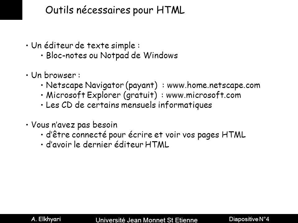 Outils nécessaires pour HTML