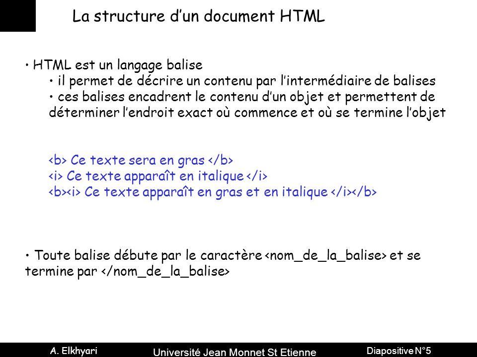 La structure d'un document HTML