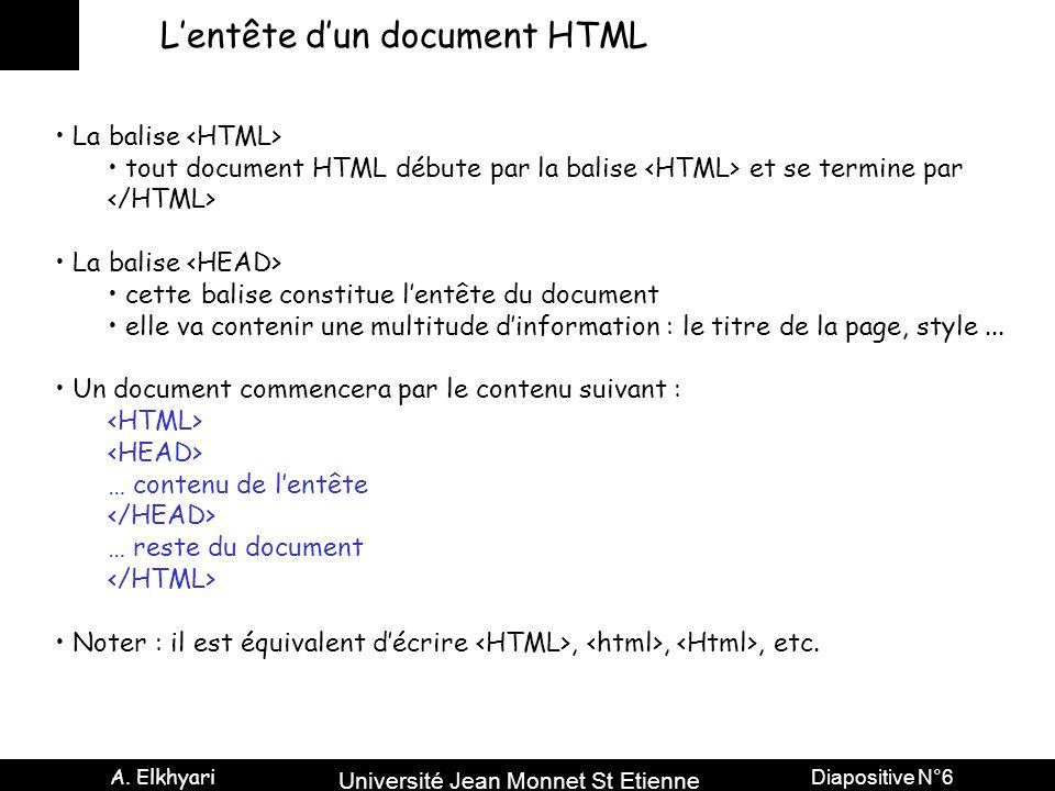L'entête d'un document HTML
