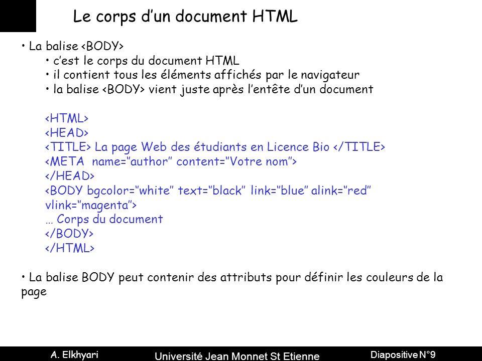Le corps d'un document HTML