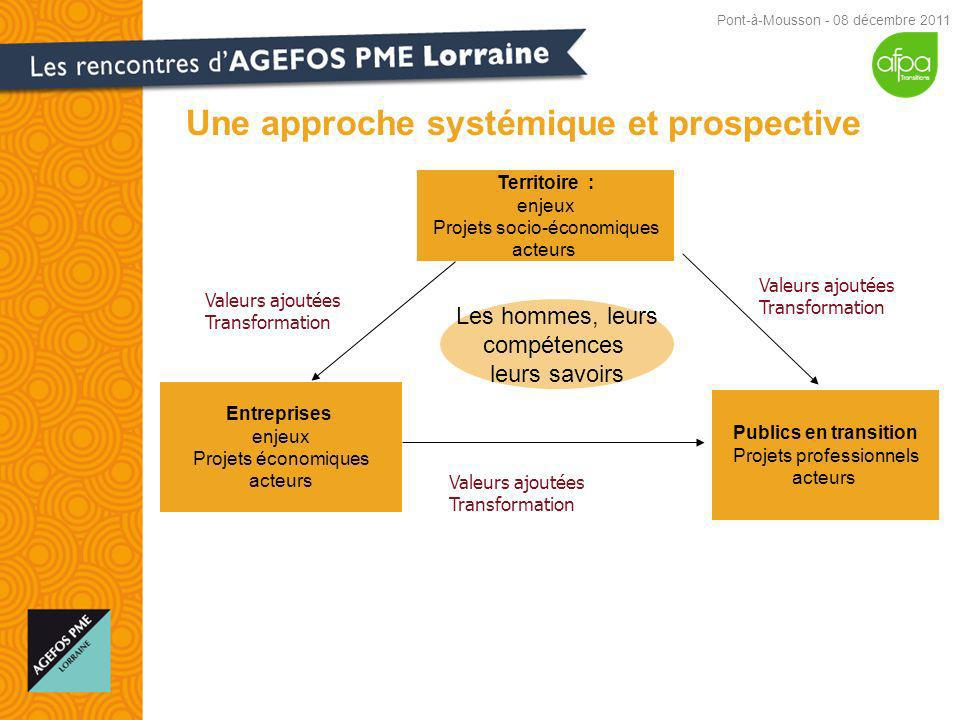 Une approche systémique et prospective