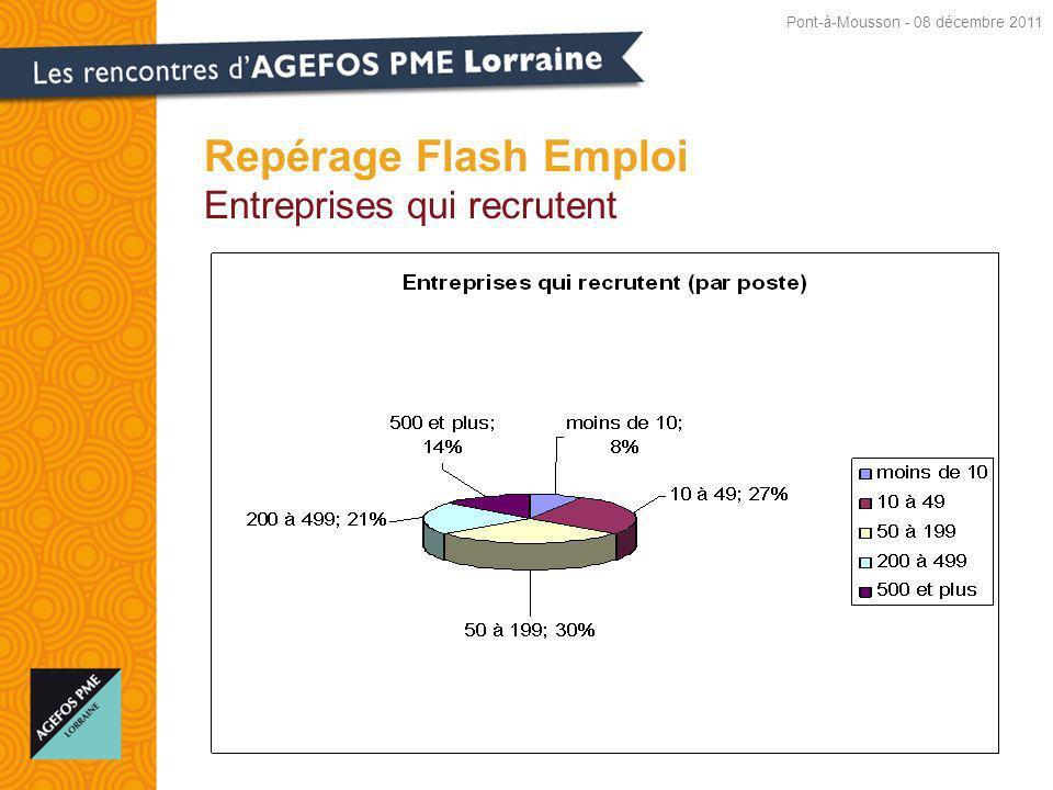 Repérage Flash Emploi Entreprises qui recrutent