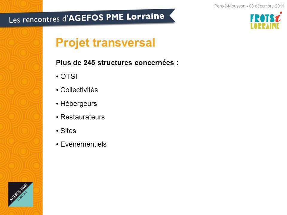 Projet transversal Plus de 245 structures concernées : • OTSI